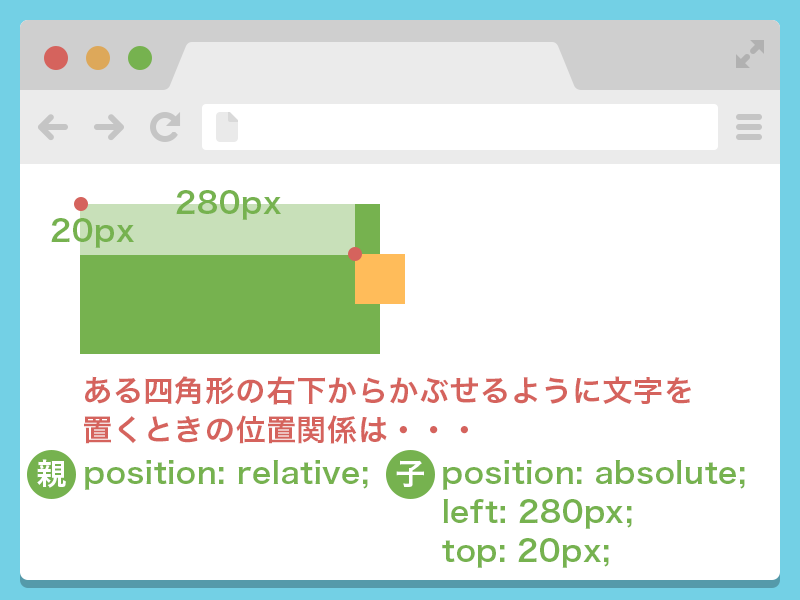 css学習中の方からの質問 position relative とposition absolute